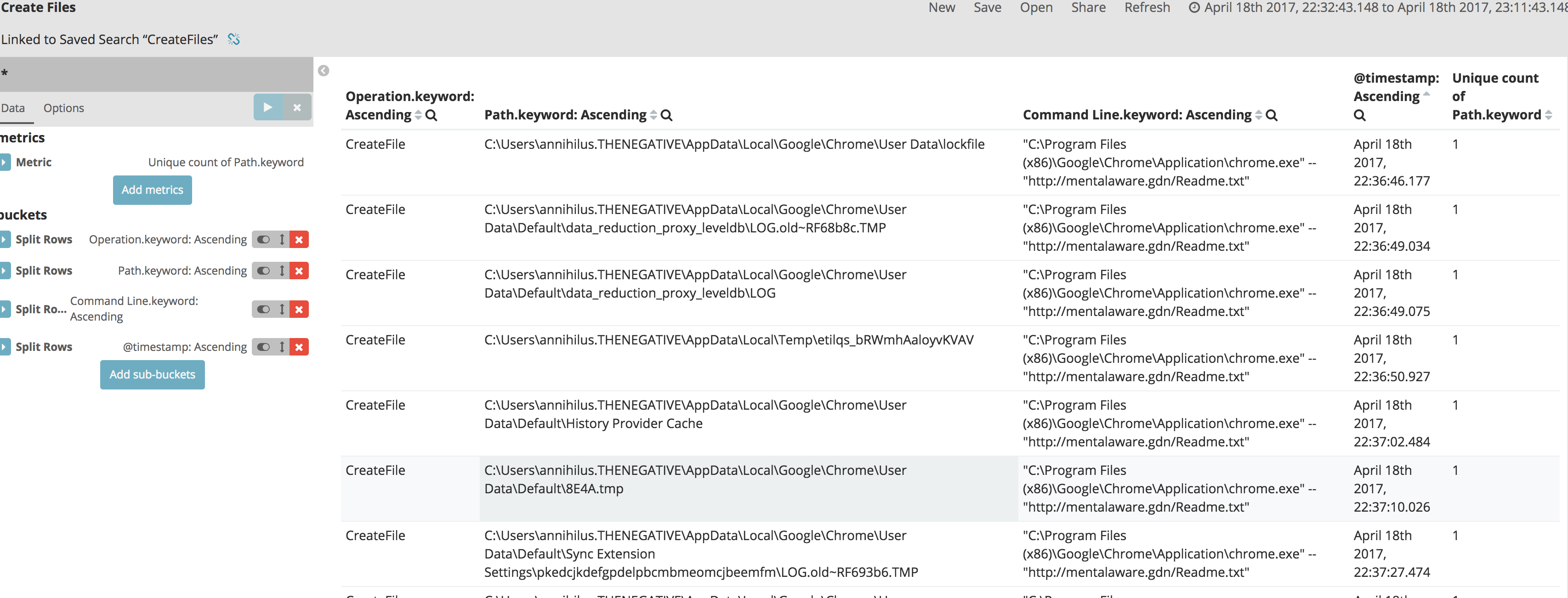 Analyzing Endpoints With ELK